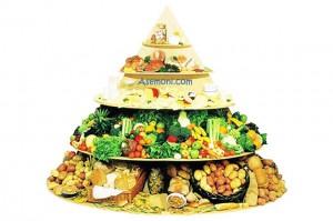 Health-advice-to-eat